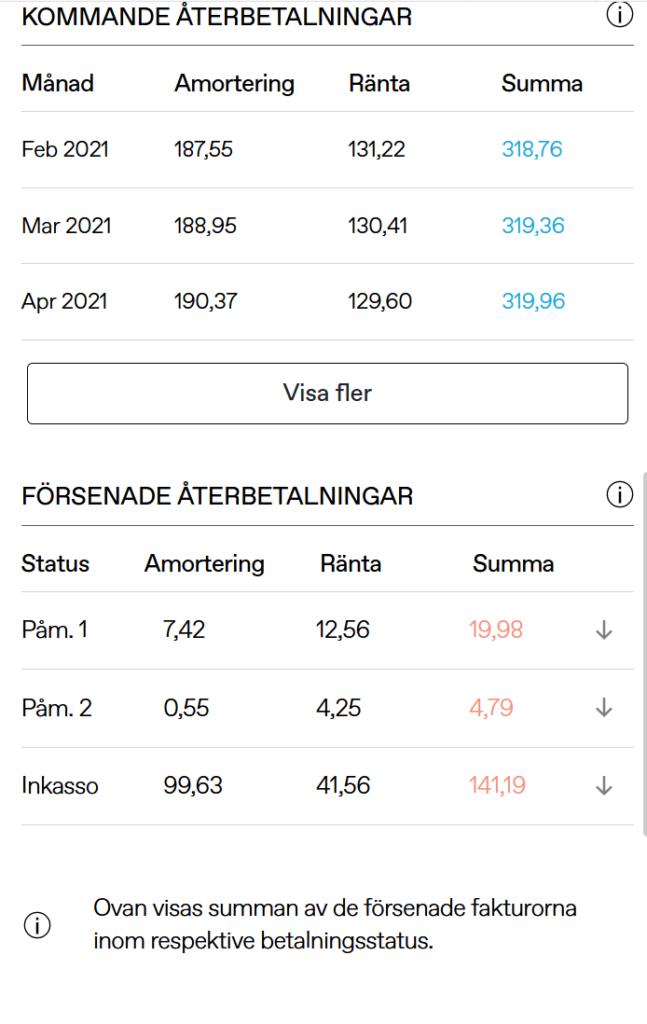 Lendify gränssnitt - Återbetalnings översikt